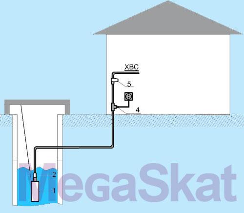 Водоснабжение дома Схема №5