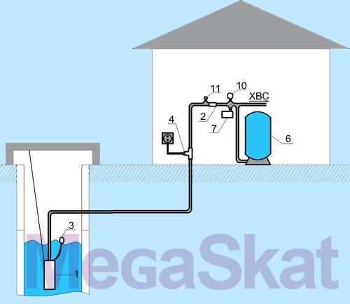 Применение клапана автоматического спуска воздуха