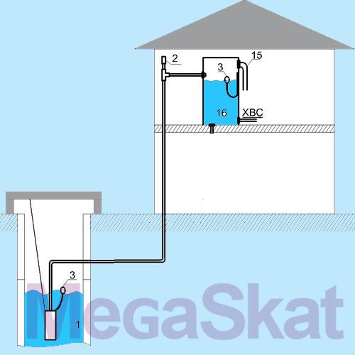 Водоснабжение дома Схема №1