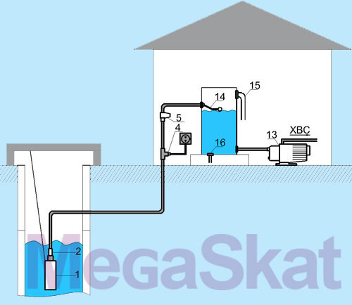 Водоснабжение дома Схема №4