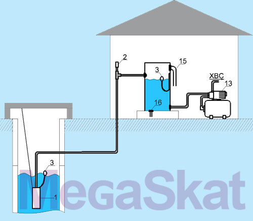 Водоснабжение дома Схема №2