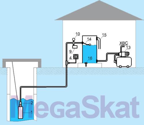 Водоснабжение дома Схема №3